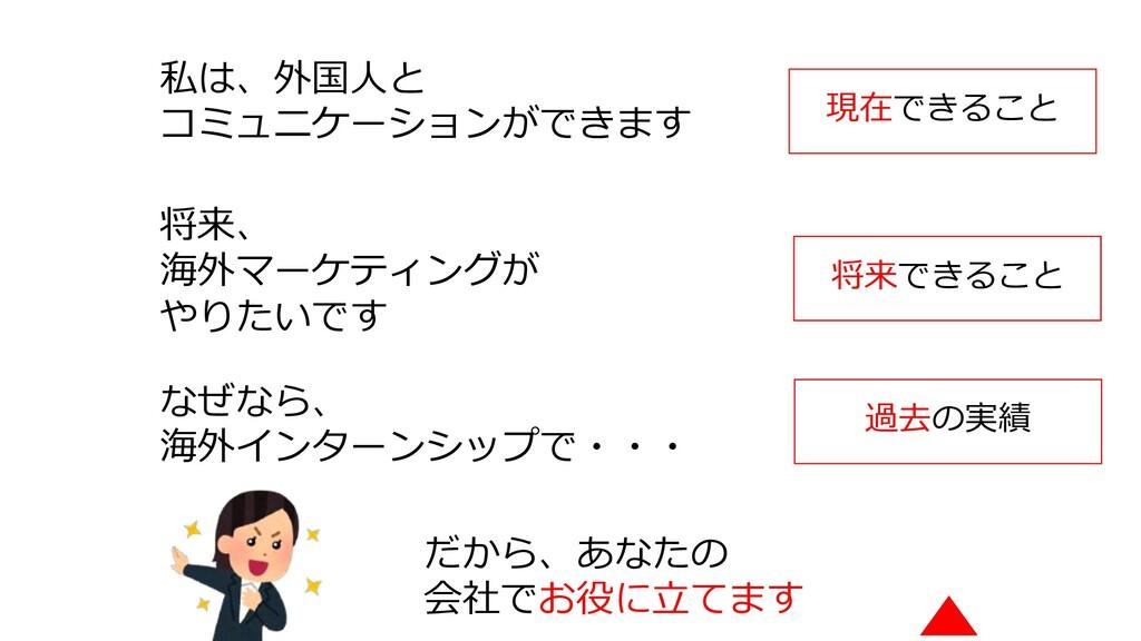 私は、外国⼈と コミュニケーションができます 将来、 海外マーケティングが やりたいです なぜ...