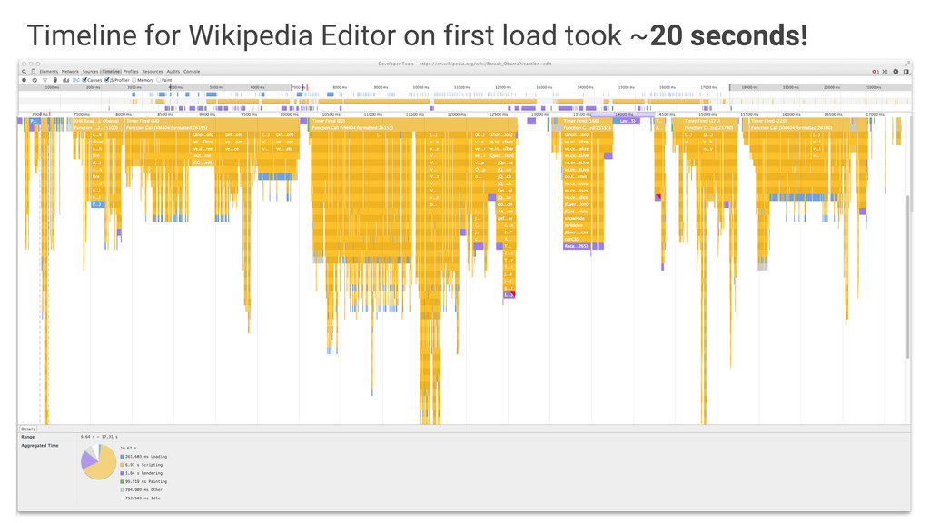 Timeline for Wikipedia Editor on first load too...