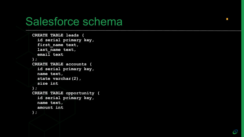 Salesforce schema CREATE TABLE leads ( id seria...