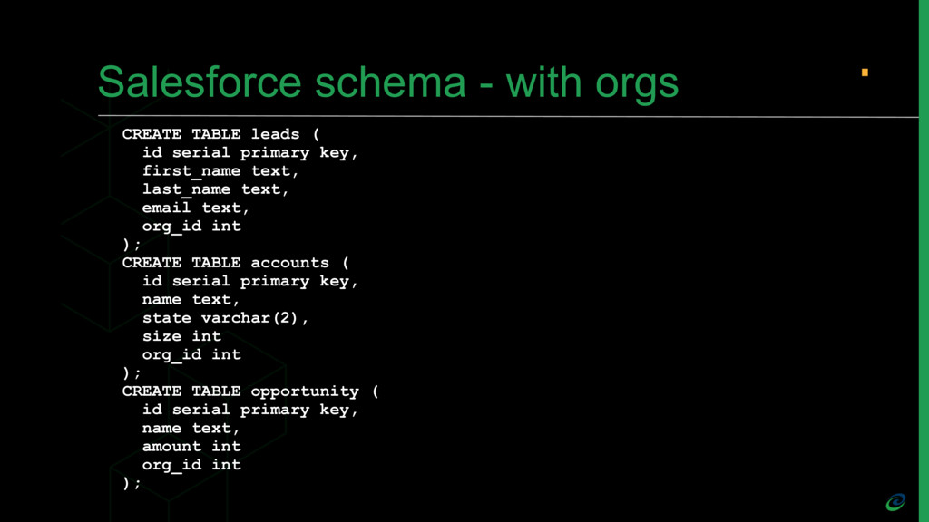 Salesforce schema - with orgs CREATE TABLE lead...