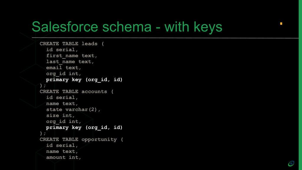 Salesforce schema - with keys CREATE TABLE lead...