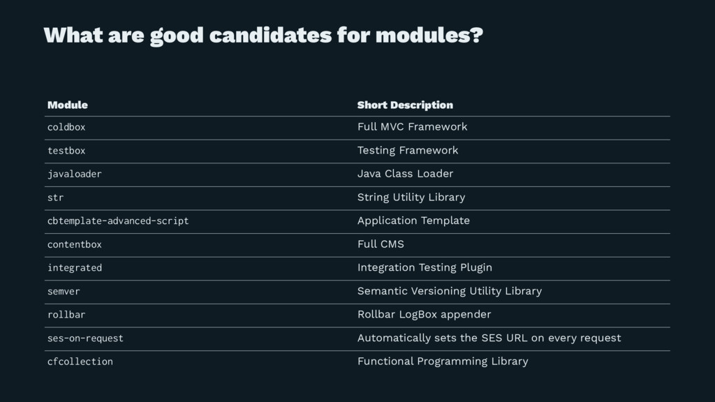 What are good candidates for modules? Module Sh...
