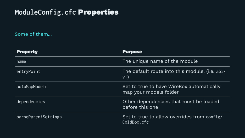 ModuleConfig.cfc Properties Some of them... Pro...