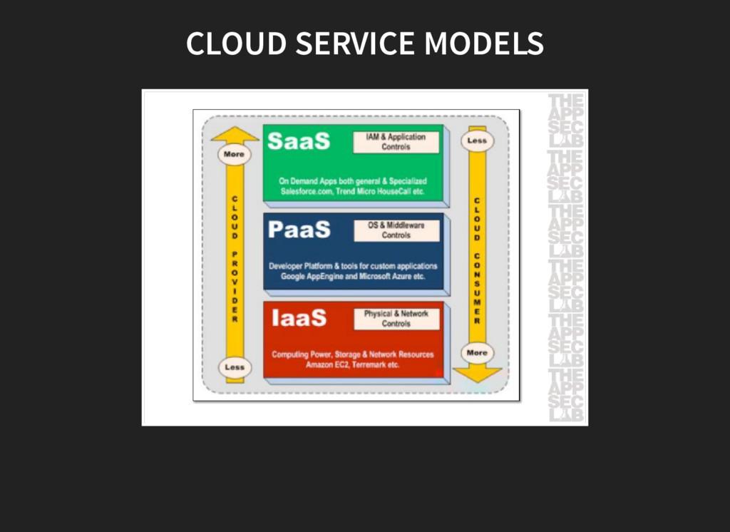 CLOUD SERVICE MODELS