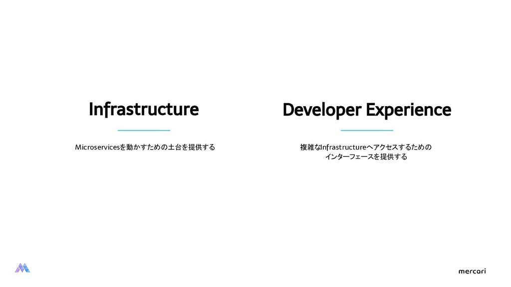 Infrastructure Microservicesを動かすための土台を提供する Deve...