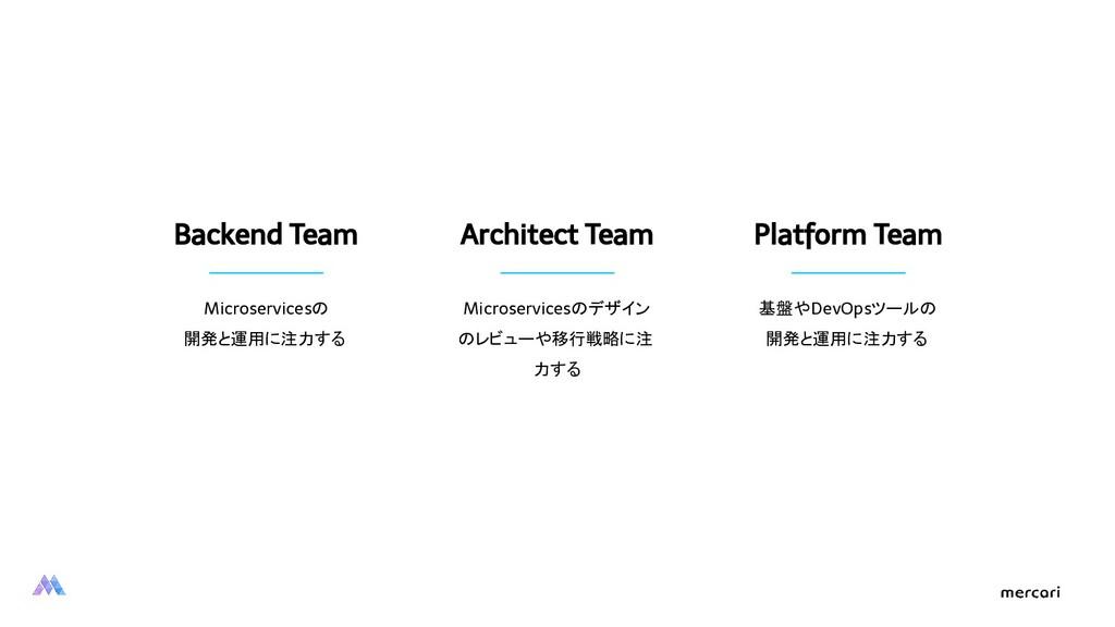 Backend Team Microservicesの 開発と運用に注力する 基盤やDevOp...