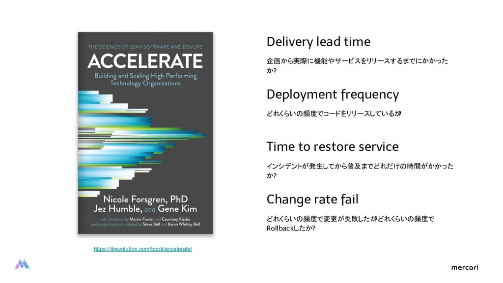 https://itrevolution.com/book/accelerate/ Deliv...