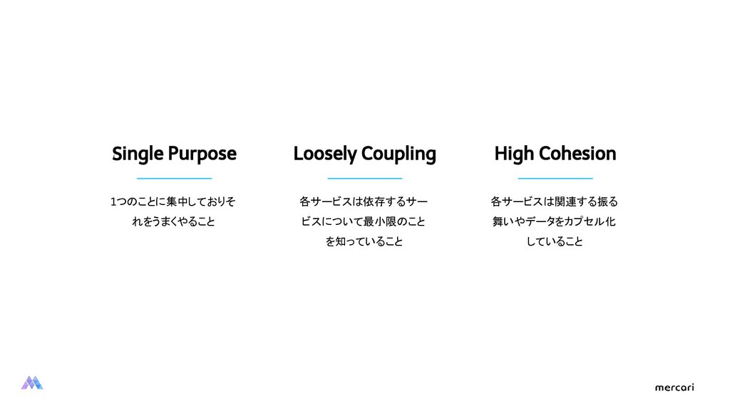 Single Purpose 1つのことに集中しておりそ れをうまくやること 各サービスは関連...
