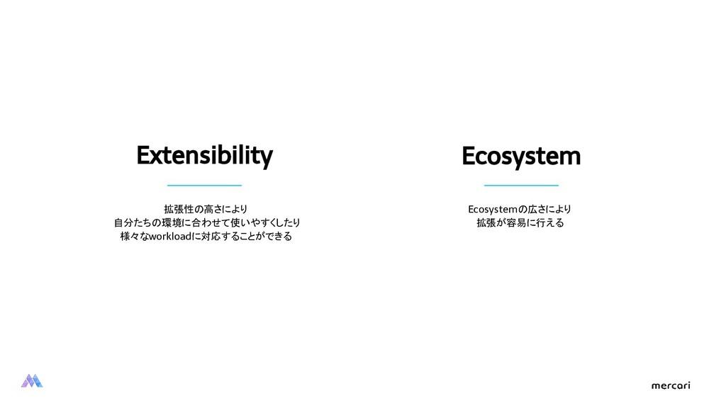 Extensibility 拡張性の高さにより 自分たちの環境に合わせて使いやすくしたり 様々...