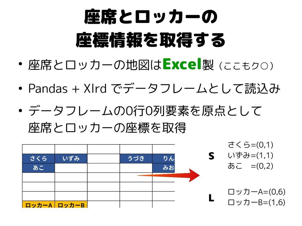 座席とロッカーの 座標情報を取得する ● 座席とロッカーの地図はExcel製(ここもク○) ●...