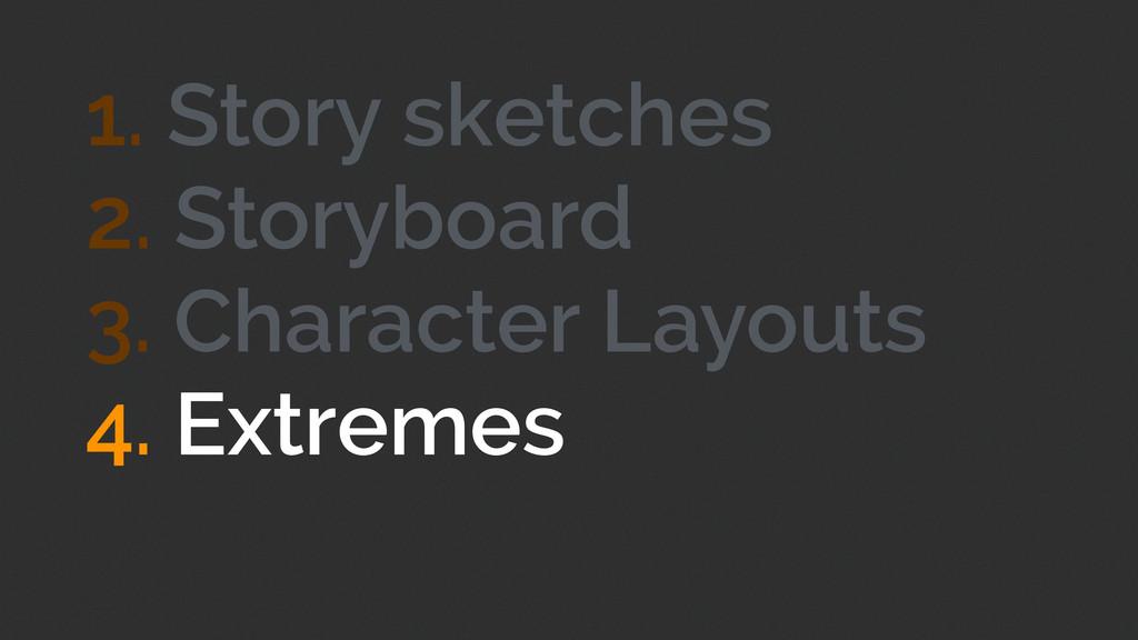 ! 2. Storyboard ! ! ! ! 3. Character Layouts ! ...
