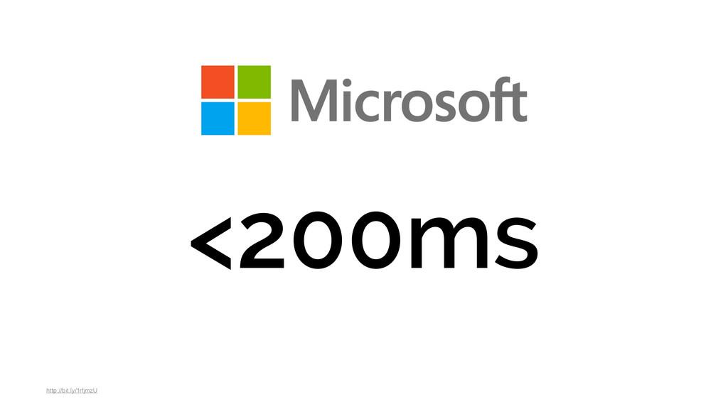 <200ms http://bit.ly/1rfjmzU \