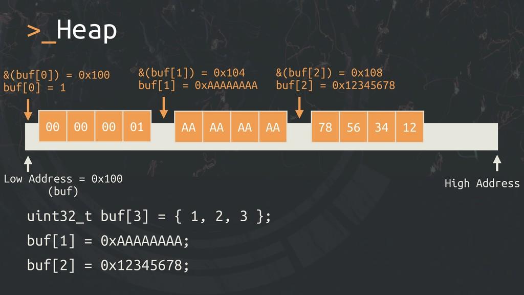 >_Heap uint32_t buf[3] = { 1, 2, 3 }; buf[1] = ...