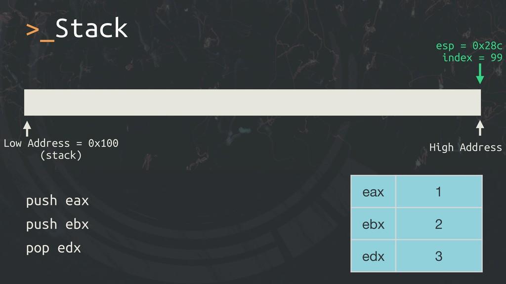 >_Stack push eax push ebx pop edx Low Address =...