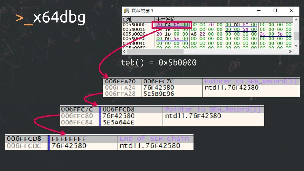 >_x64dbg teb() = 0x5b0000