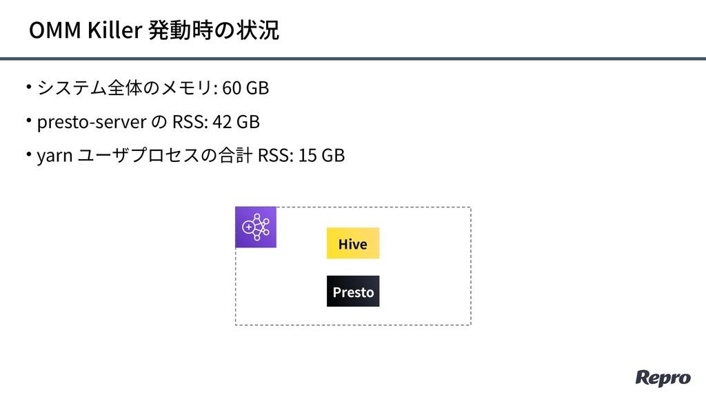 • システム全体のメモリ: 60 GB • presto-server の RSS: 42 G...
