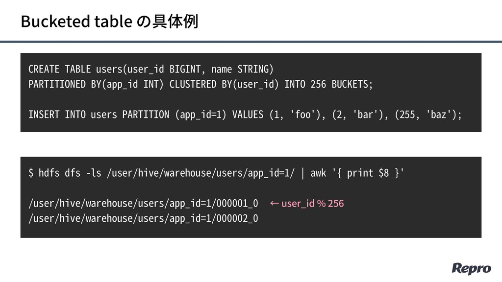 Bucketed table の具体例 CREATE TABLE users(user_id ...