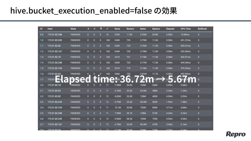 hive.bucket_execution_enabled=false の効果 Elapsed...