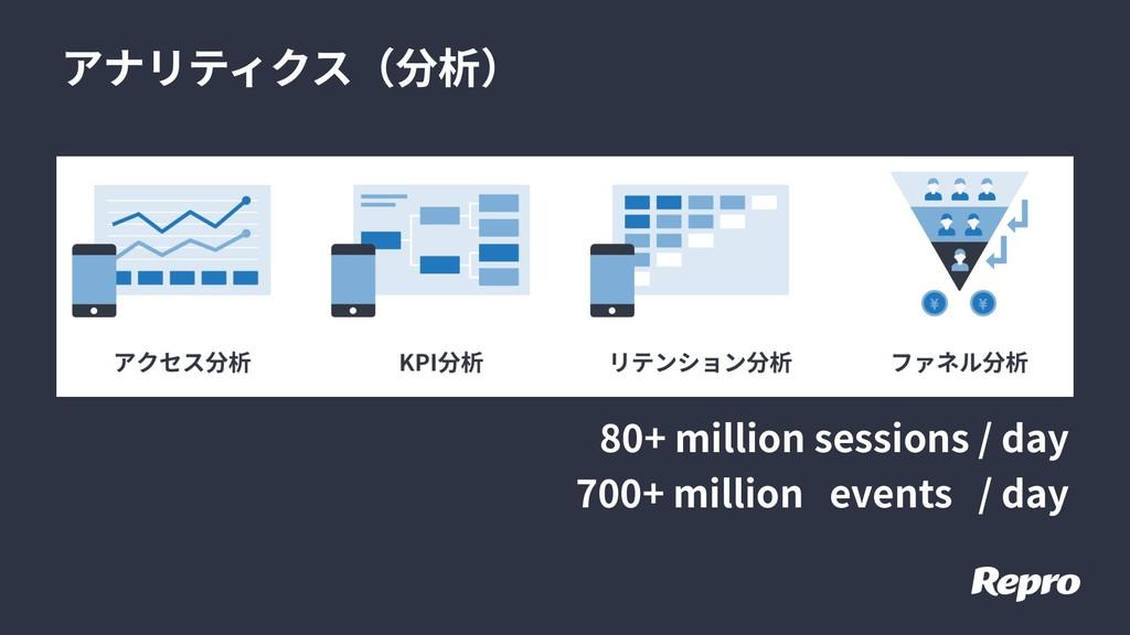 アナリティクス(分析) 80+ million sessions / day 700+ mil...