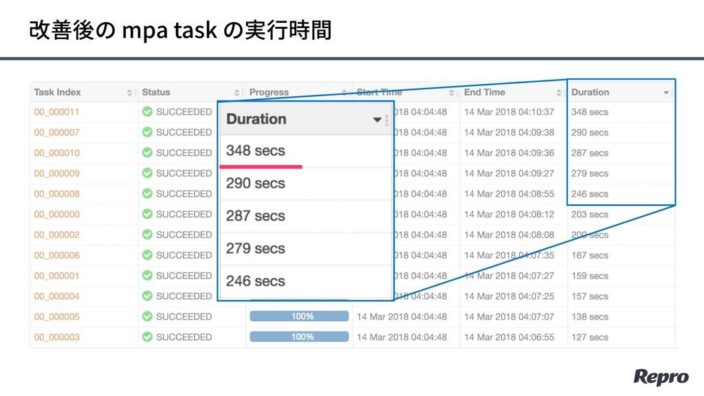 改善後の mpa task の実⾏時間