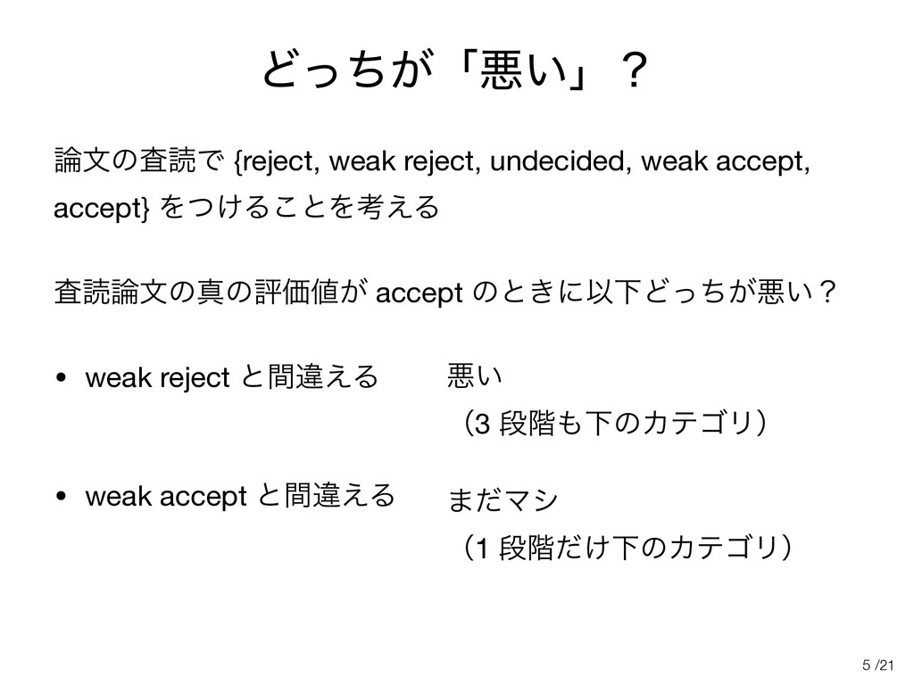 /21 Ͳ͕ͬͪʮѱ͍ʯʁ ࿦จͷࠪಡͰ {reject, weak reject, unde...