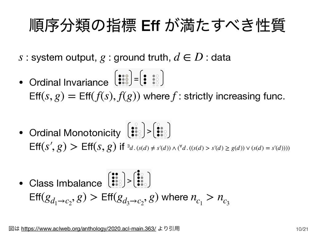 /21 ॱংྨͷࢦඪ ͕ຬ͖ͨ͢ੑ࣭ Eff : system output, : gro...