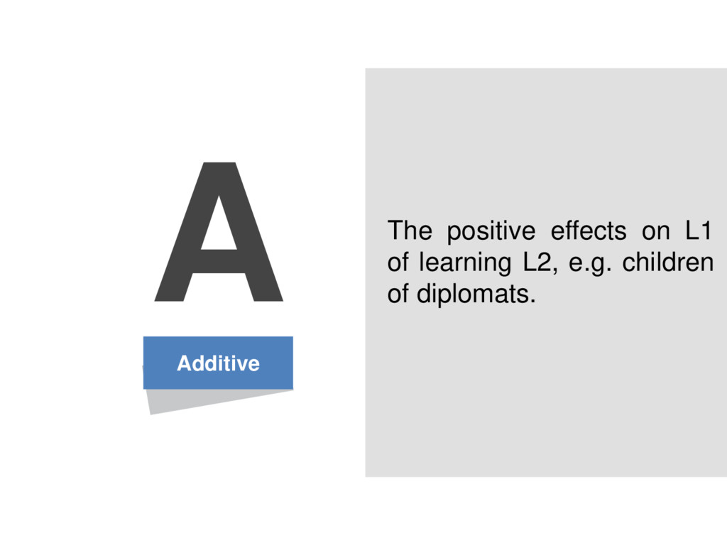 Additive A The positive effects on L1 of learni...