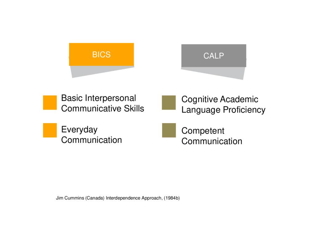 CALP Basic Interpersonal Communicative Skills E...