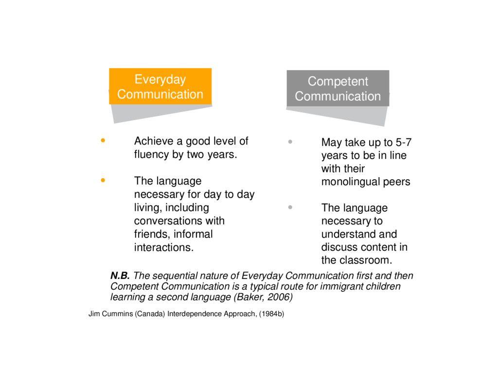 Competent Communication • Achieve a good level ...