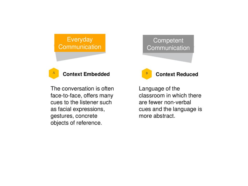 Competent Communication Everyday Communication ...