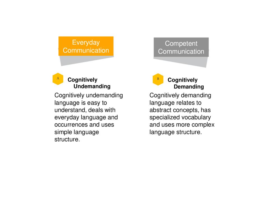 Cognitively Undemanding A B Cognitively undeman...