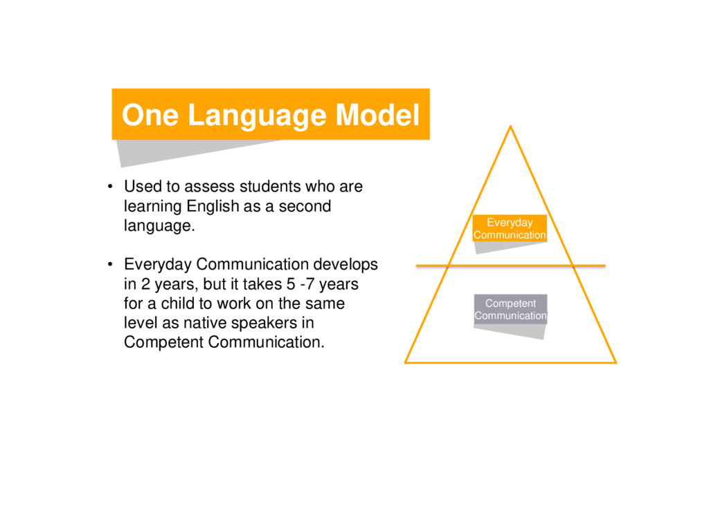 One Language Model • Used to assess students wh...