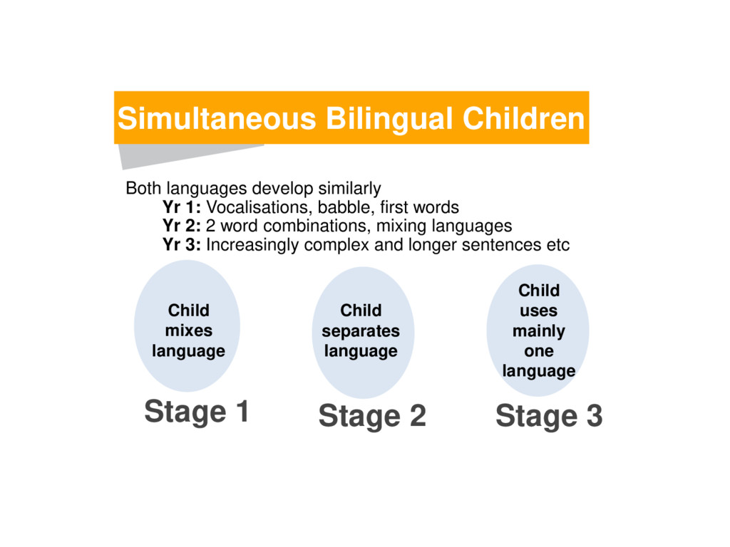 Simultaneous Bilingual Children Stage 1 Stage 2...