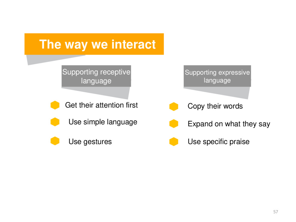 Get their attention first 57 The way we interac...