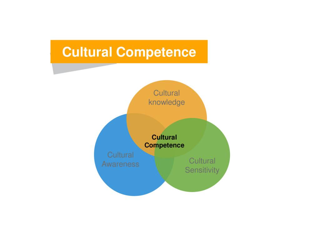 Cultural Competence Cultural knowledge Cultural...