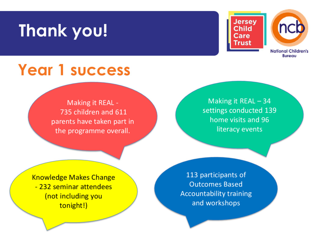 Thank you! Year 1 success Making it REAL – 34 s...