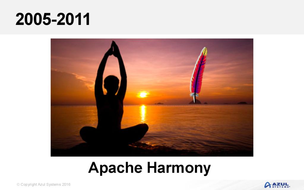 © Copyright Azul Systems 2016 2005-2011 Apache ...