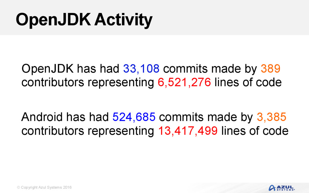 © Copyright Azul Systems 2016 OpenJDK Activity ...