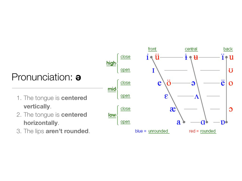 Pronunciation: ǝ 1. The tongue is centered vert...
