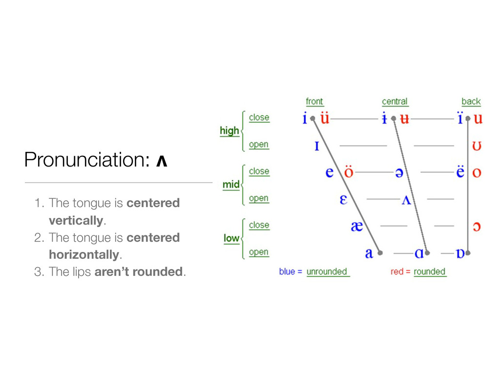 Pronunciation: ʌ 1. The tongue is centered vert...