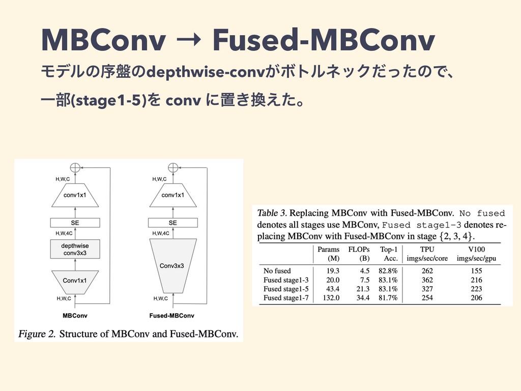 MBConv → Fused-MBConv   Ϟσϧͷং൫ͷdepthwise-conv͕Ϙ...