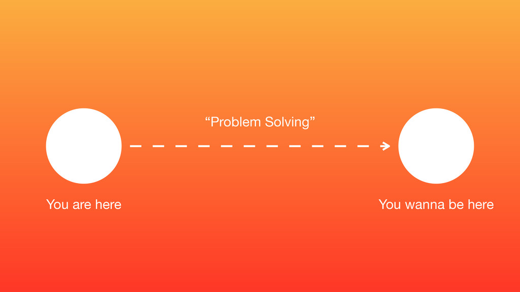 """You are here You wanna be here """"Problem Solving"""""""