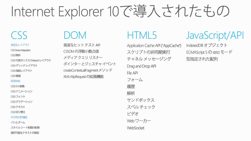 CSS DOM HTML5 JavaScript/API