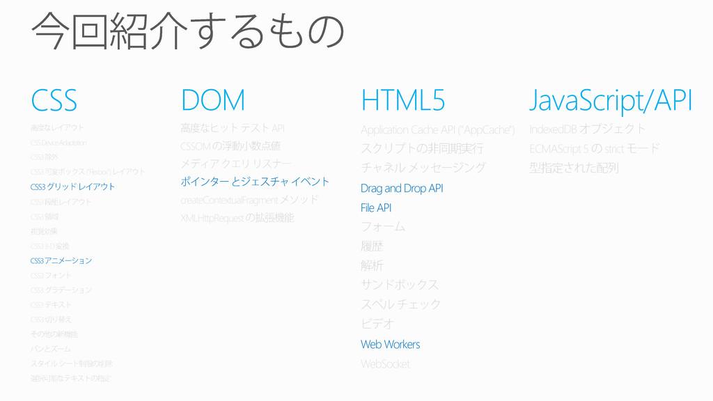 "CSS CSS Device Adaptation CSS3 CSS3 (""Flexbox"")..."