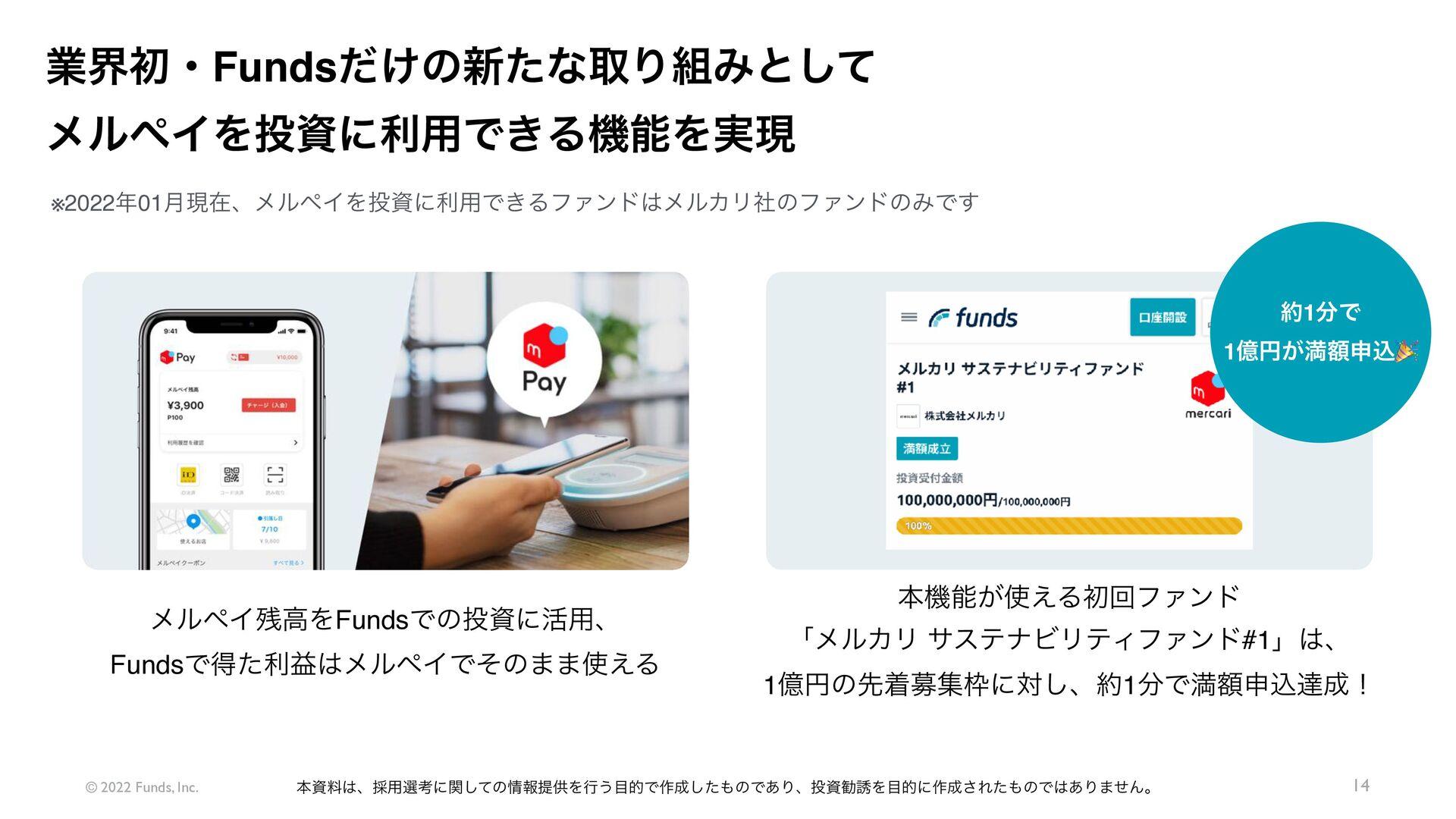 © 2021 Funds, Inc. ۀքॳɾFunds͚ͩͷ৽ͨͳऔΓΈͱͯ͠ ϝϧϖΠΛ...