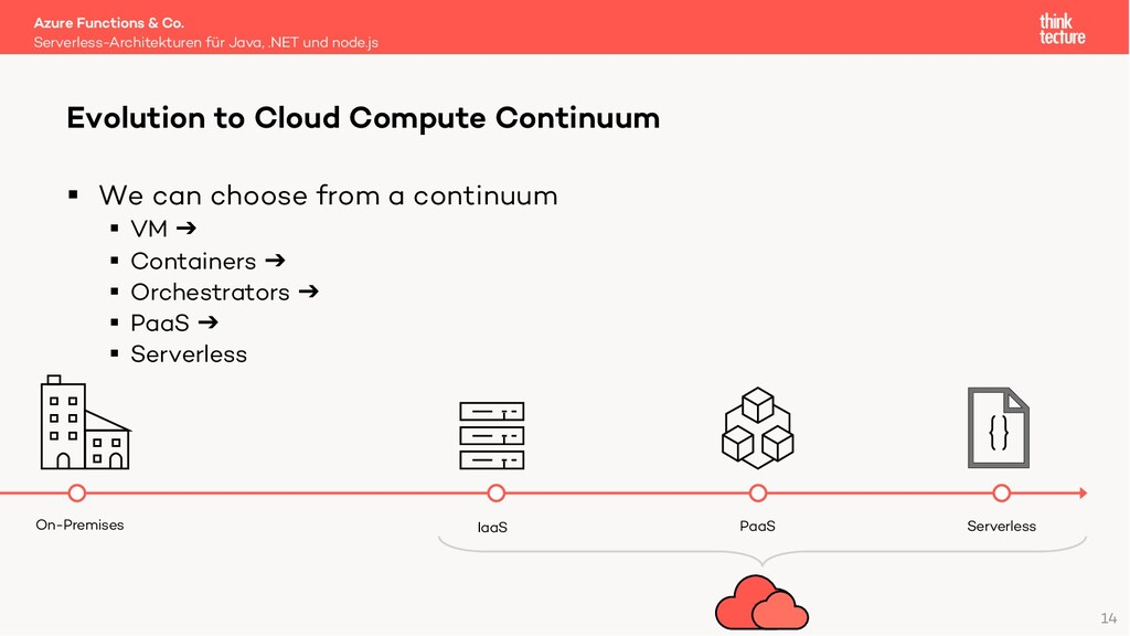 14 § We can choose from a continuum § VM ➔ § Co...