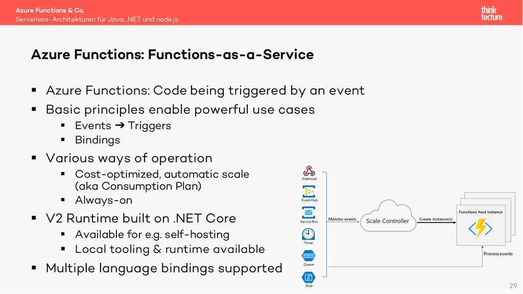 29 § Azure Functions: Code being triggered by a...