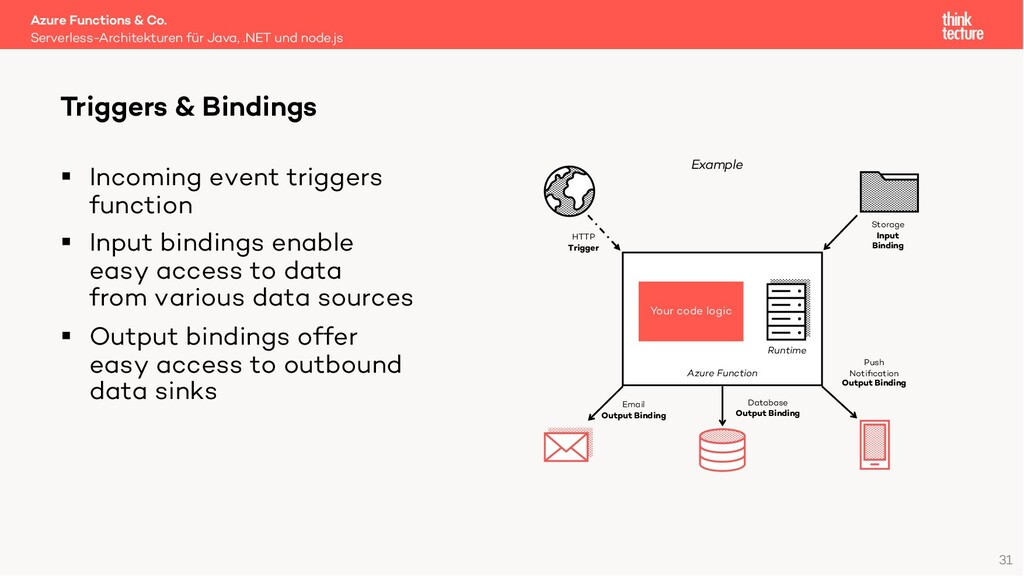 31 § Incoming event triggers function § Input b...