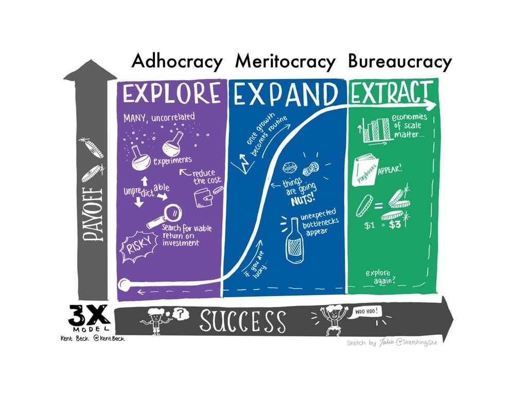 Adhocracy Bureaucracy Meritocracy