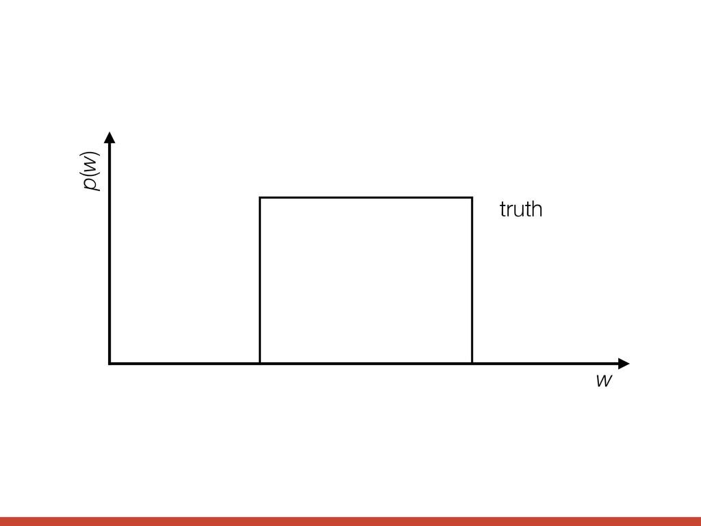 truth w p(w)